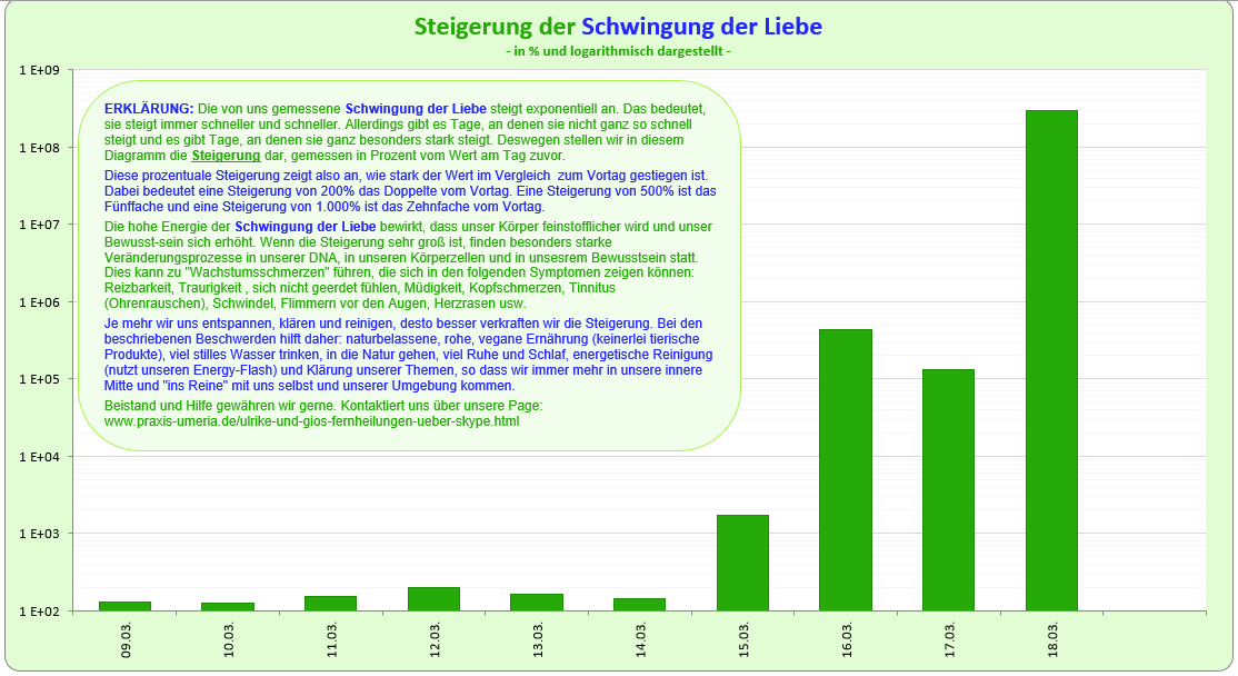 Wunderbar Verkabelung Kann Lichter Diagramm Zeitgenössisch ...